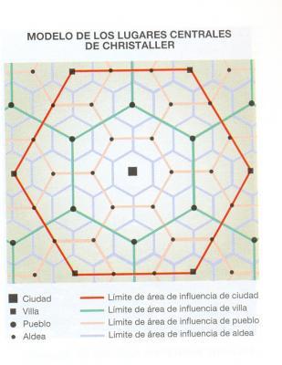 Teoría de los lugares centrales. Imprimir